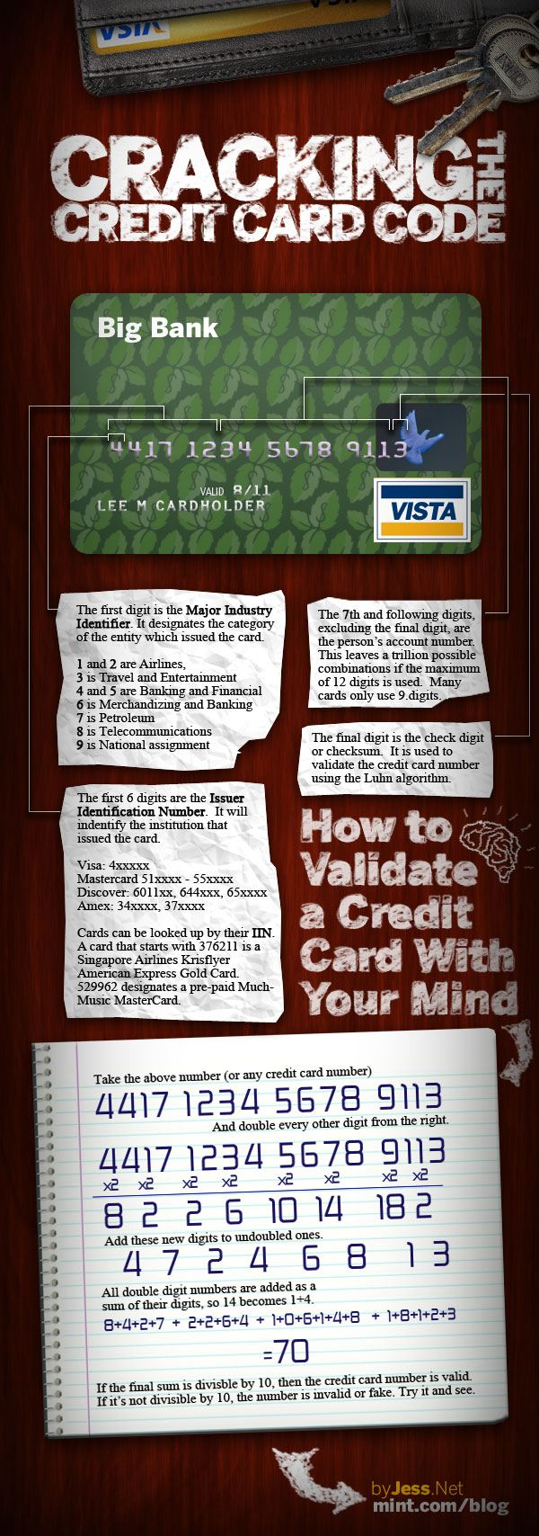 Cracking The Credit Card Code [Infographic]