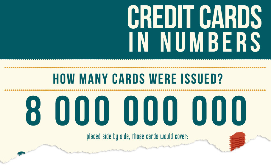 Credit cards in numbers - infographic