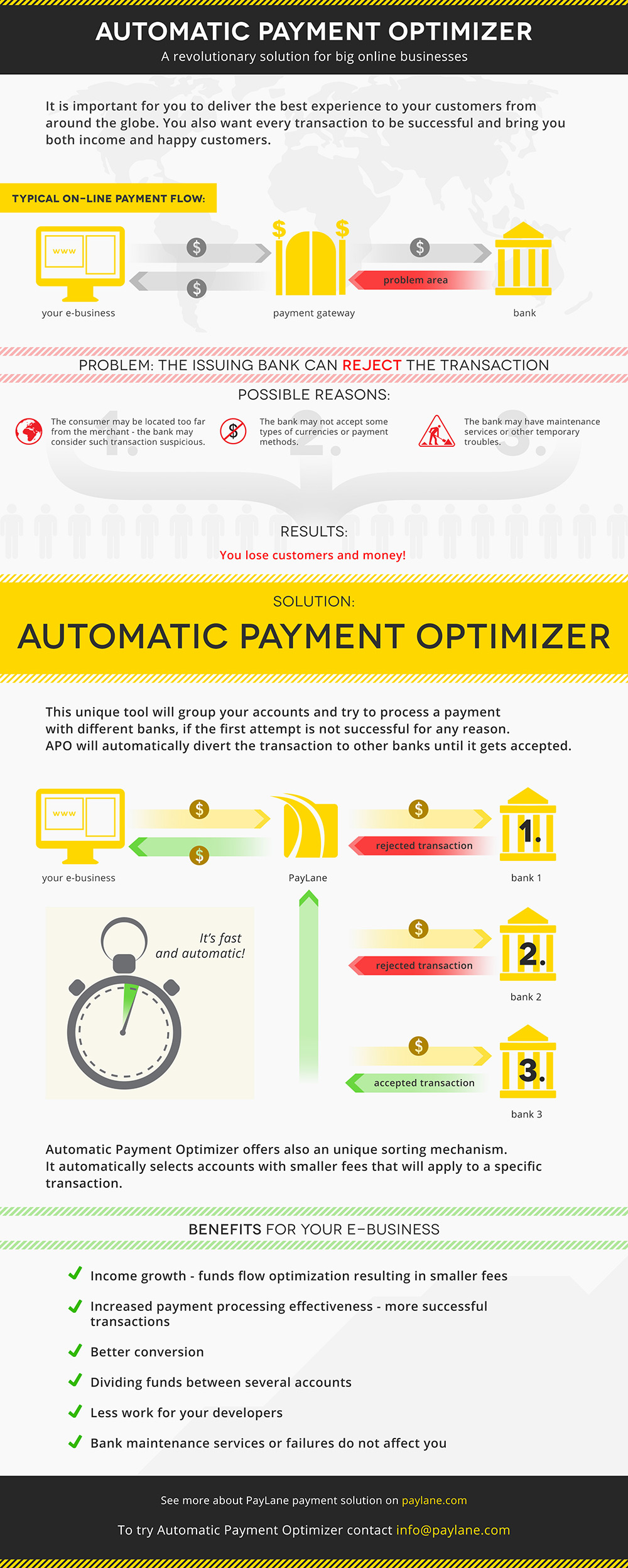Automatic Payment Optimizer