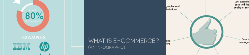 cover_blog_what_is_ecommerce