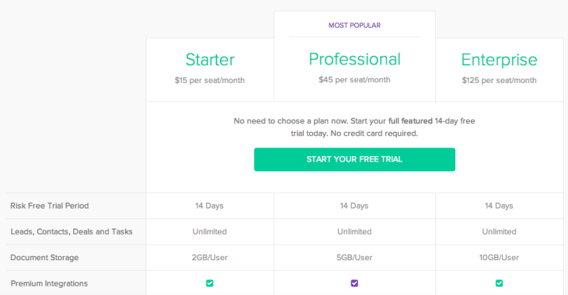 base pricing page