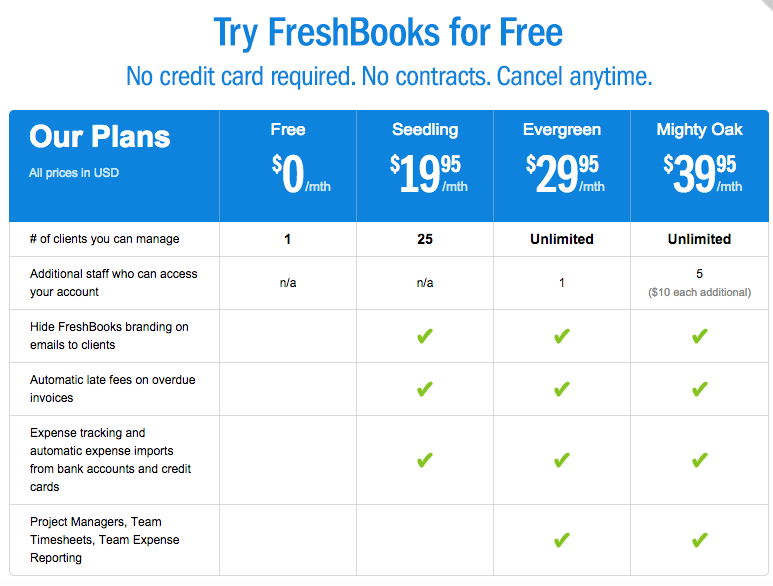 freshbooks pricing page