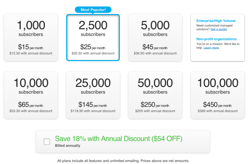 getresponse pricing page