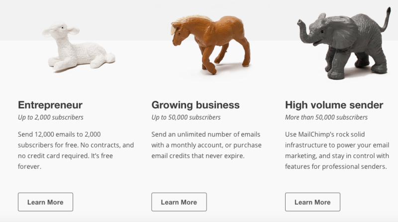 mailchimp pricing page
